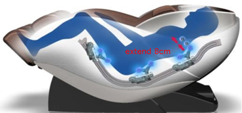 3 Boyutlu (3D) masaj sistemi